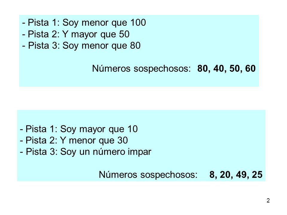 - Pista 1: Soy menor que 100 - Pista 2: Y mayor que 50. Pista 3: Soy menor que 80. Números sospechosos: 80, 40, 50, 60.