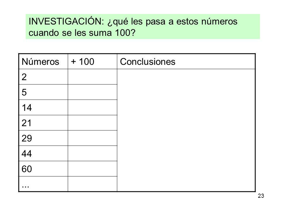 INVESTIGACIÓN: ¿qué les pasa a estos números cuando se les suma 100