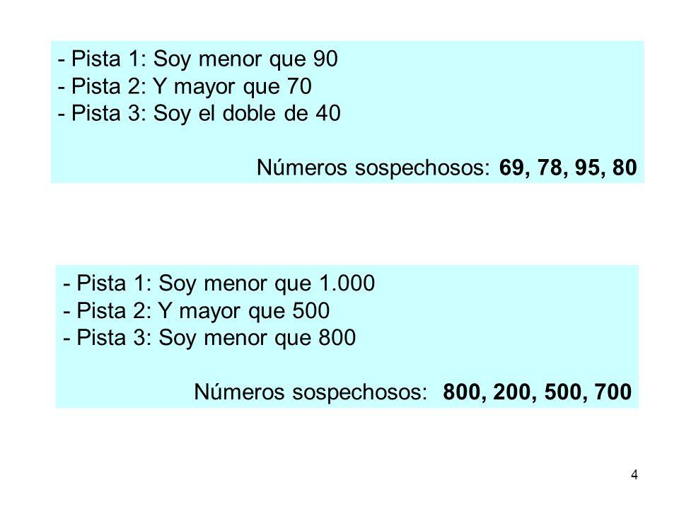 - Pista 1: Soy menor que 90 - Pista 2: Y mayor que 70. - Pista 3: Soy el doble de 40. Números sospechosos: 69, 78, 95, 80.