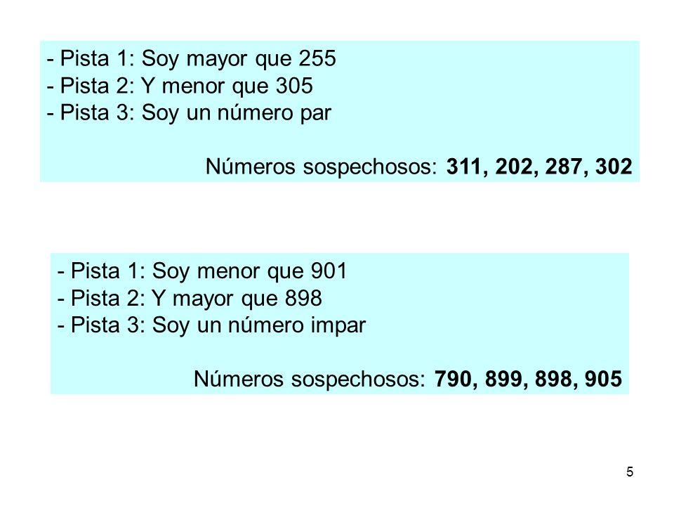 - Pista 1: Soy mayor que 255 - Pista 2: Y menor que 305. - Pista 3: Soy un número par. Números sospechosos: 311, 202, 287, 302.