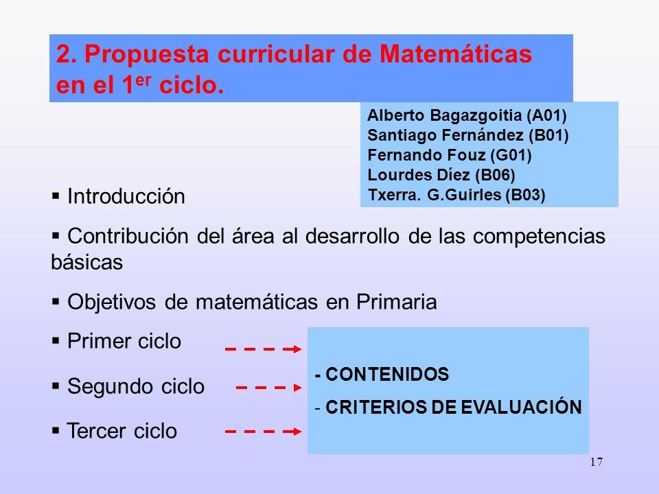 2. Propuesta curricular de Matemáticas en el 1er ciclo.