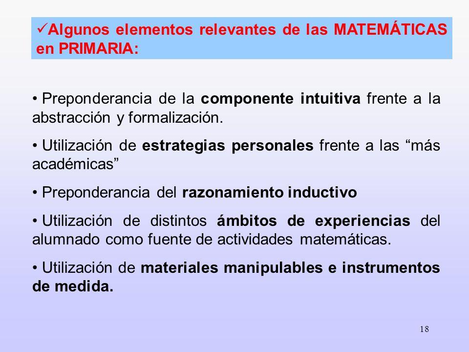 Algunos elementos relevantes de las MATEMÁTICAS en PRIMARIA: