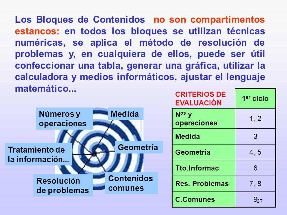 Los Bloques de Contenidos no son compartimentos estancos: en todos los bloques se utilizan técnicas numéricas, se aplica el método de resolución de problemas y, en cualquiera de ellos, puede ser útil confeccionar una tabla, generar una gráfica, utilizar la calculadora y medios informáticos, ajustar el lenguaje matemático...