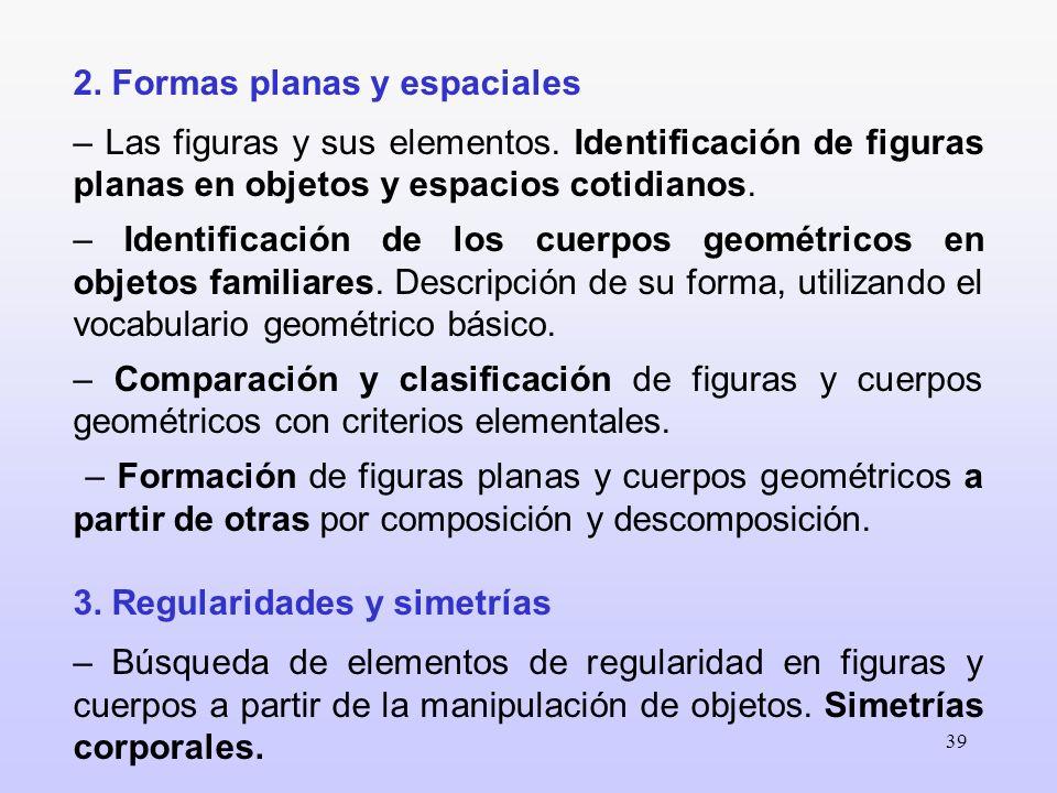 2. Formas planas y espaciales