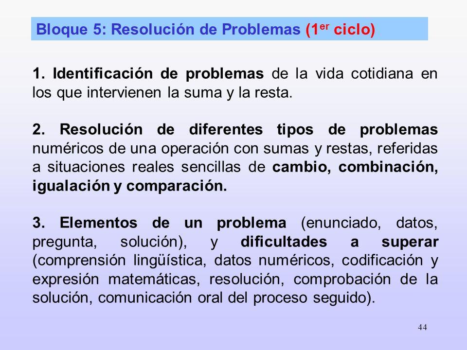 Bloque 5: Resolución de Problemas (1er ciclo)