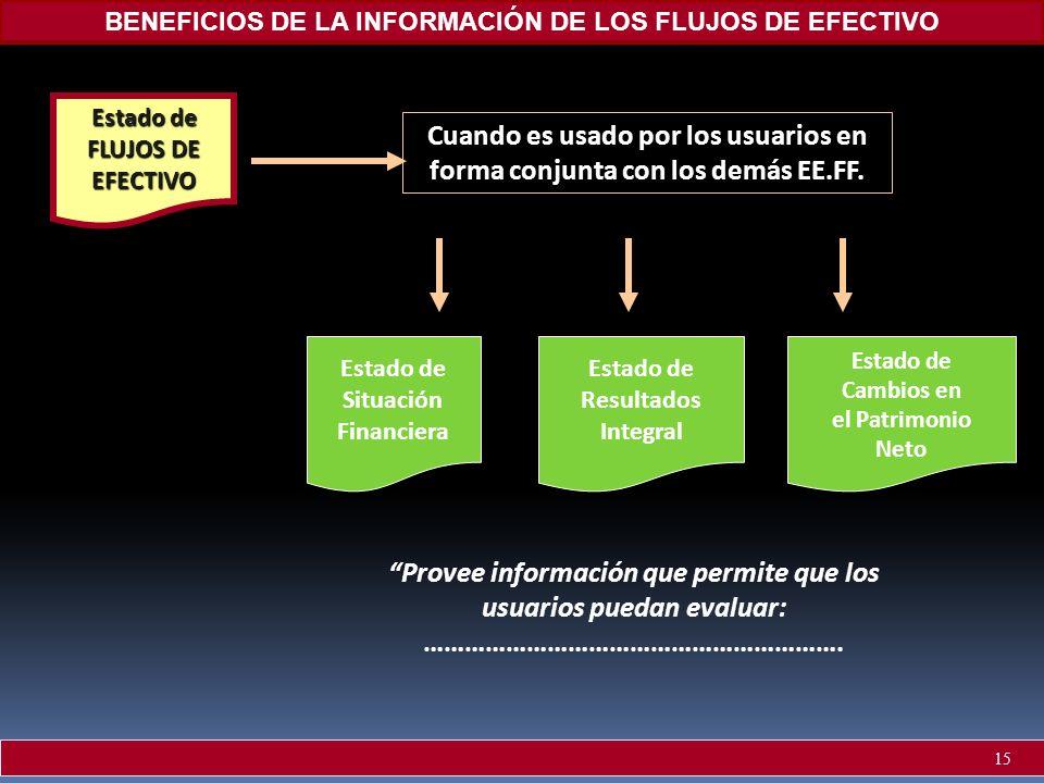 Provee información que permite que los usuarios puedan evaluar:
