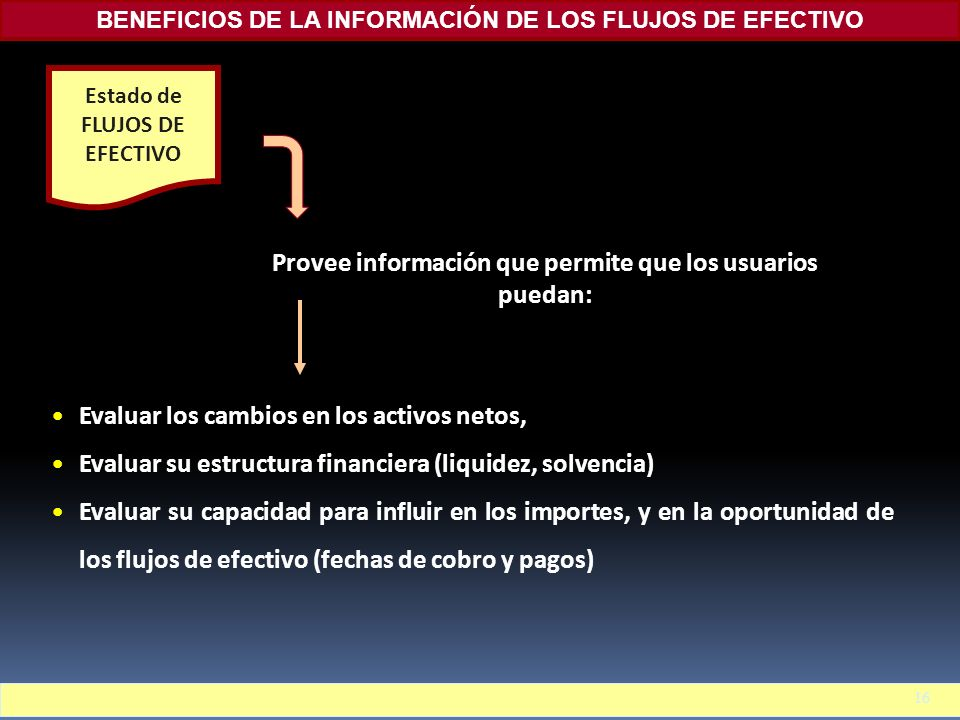 Provee información que permite que los usuarios puedan: