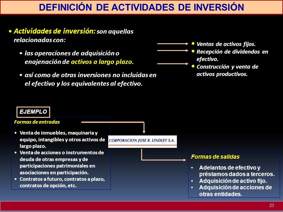 DEFINICIÓN DE ACTIVIDADES DE INVERSIÓN