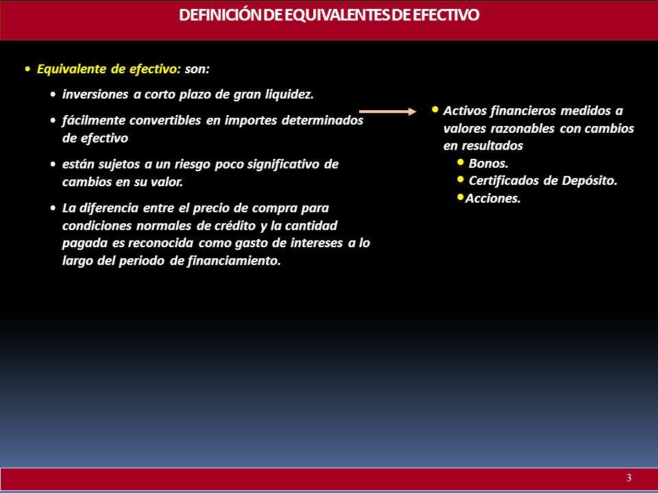 DEFINICIÓN DE EQUIVALENTES DE EFECTIVO