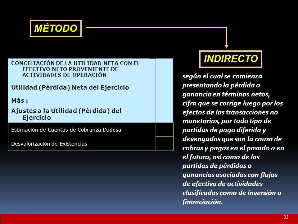 MÉTODO INDIRECTO. CONCILIACIÓN DE LA UTILIDAD NETA CON EL EFECTIVO NETO PROVENIENTE DE ACTIVIDADES DE OPERACIÓN.