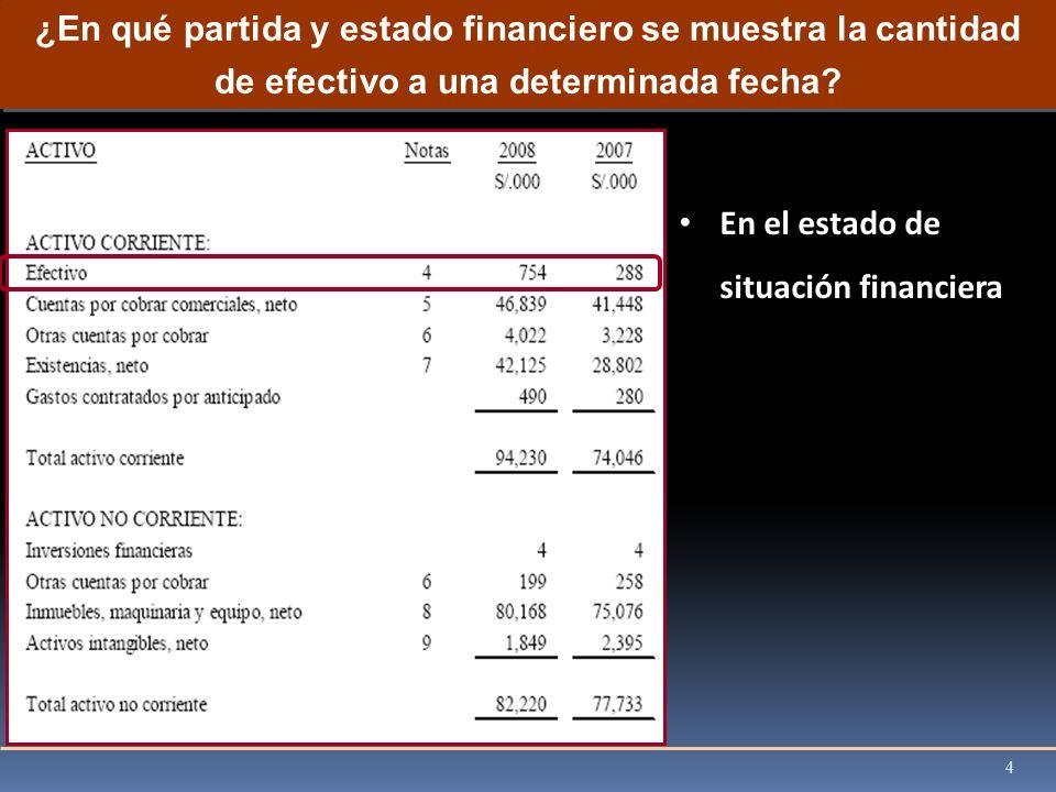 En el estado de situación financiera