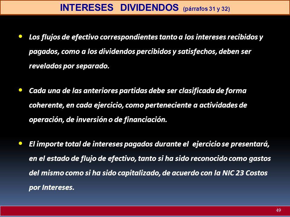 INTERESES DIVIDENDOS (párrafos 31 y 32)
