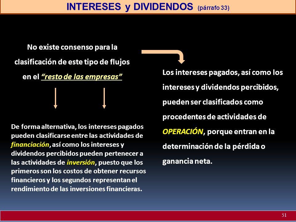 INTERESES y DIVIDENDOS (párrafo 33)
