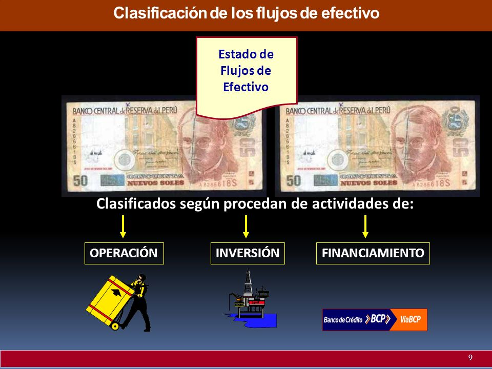 Clasificación de los flujos de efectivo