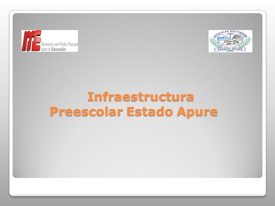 Infraestructura Preescolar Estado Apure