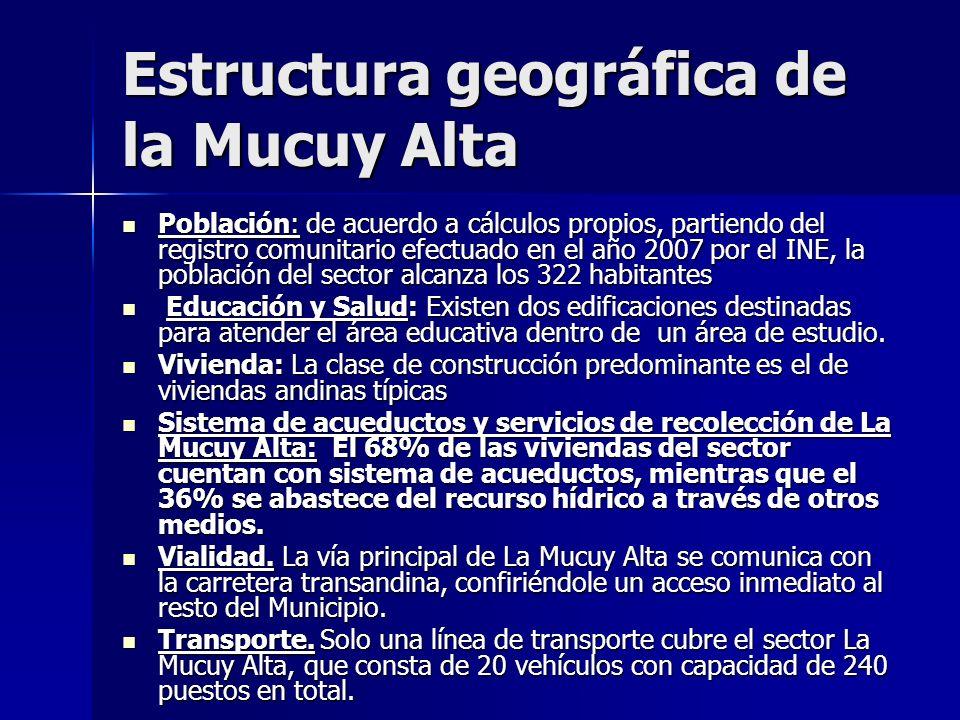 Estructura geográfica de la Mucuy Alta