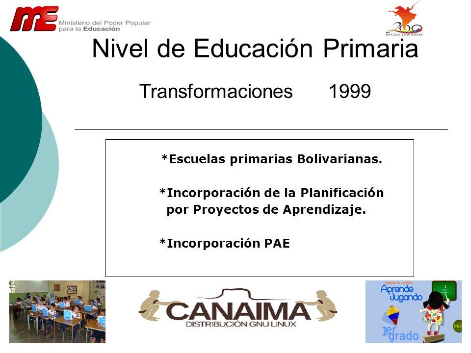 Nivel de Educación Primaria