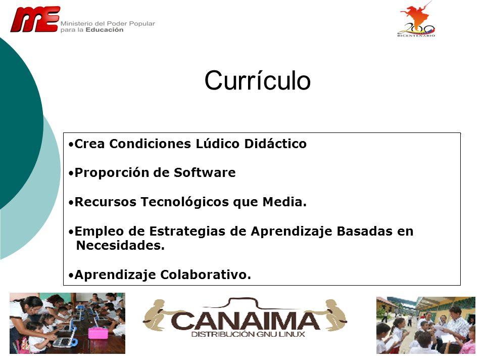 Currículo Crea Condiciones Lúdico Didáctico Proporción de Software
