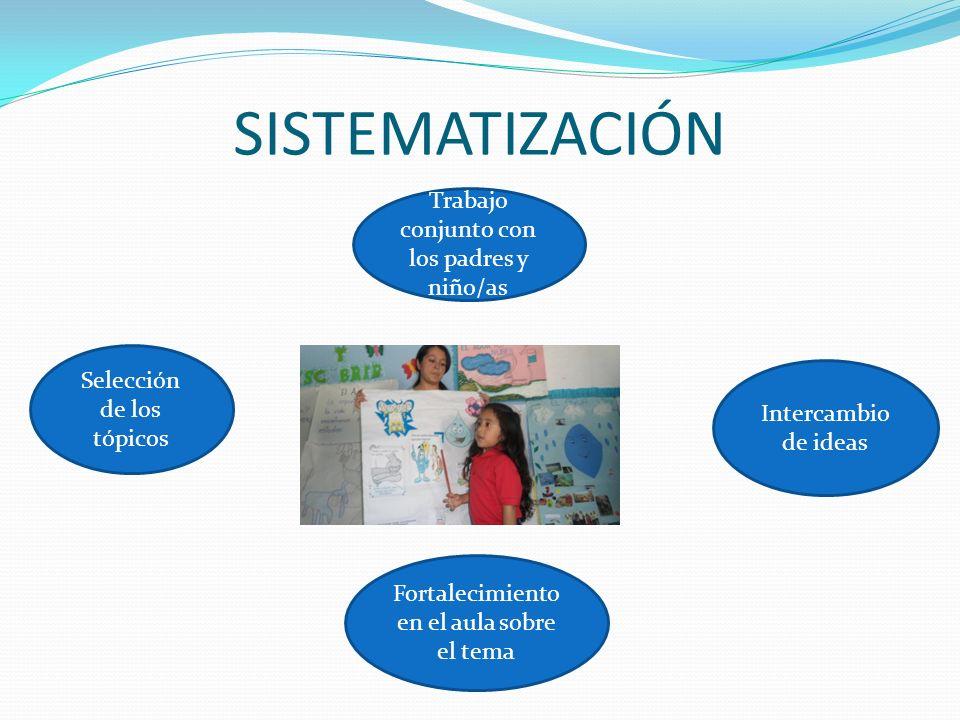 SISTEMATIZACIÓN Trabajo conjunto con los padres y niño/as