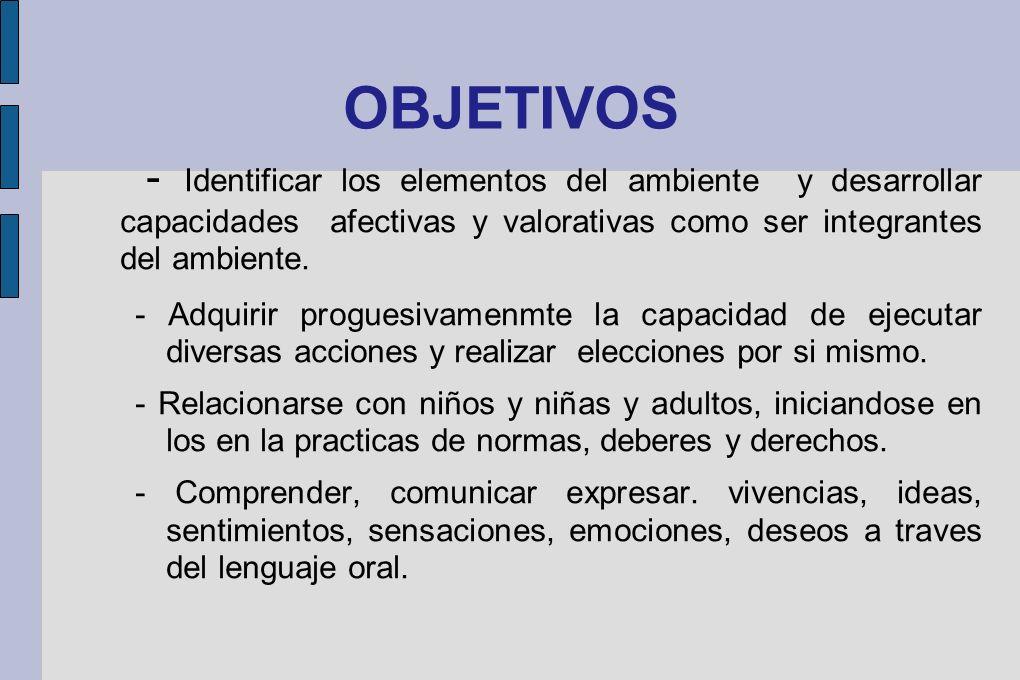 OBJETIVOS - Identificar los elementos del ambiente y desarrollar capacidades afectivas y valorativas como ser integrantes del ambiente.