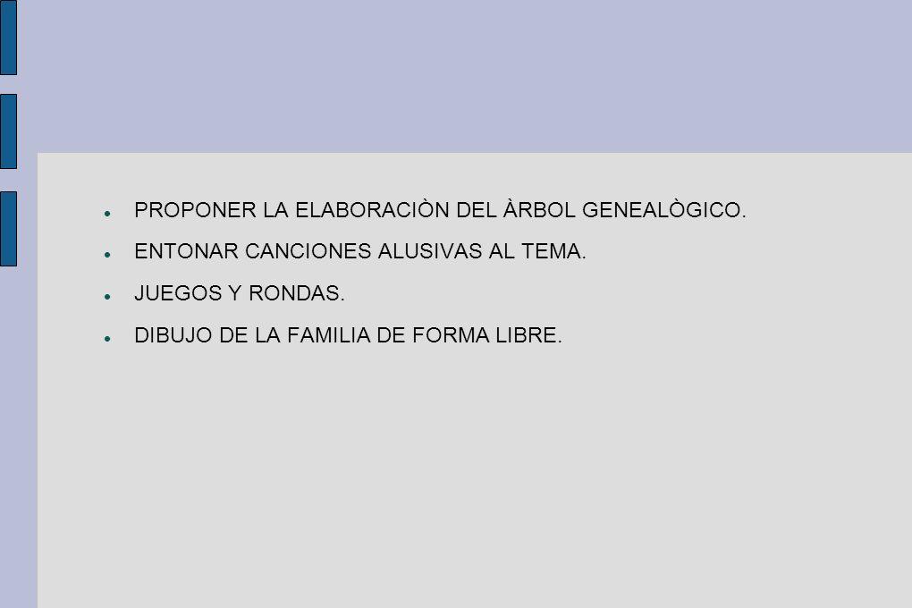 PROPONER LA ELABORACIÒN DEL ÀRBOL GENEALÒGICO.