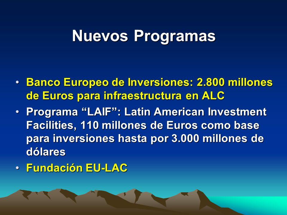 Nuevos ProgramasBanco Europeo de Inversiones: 2.800 millones de Euros para infraestructura en ALC.