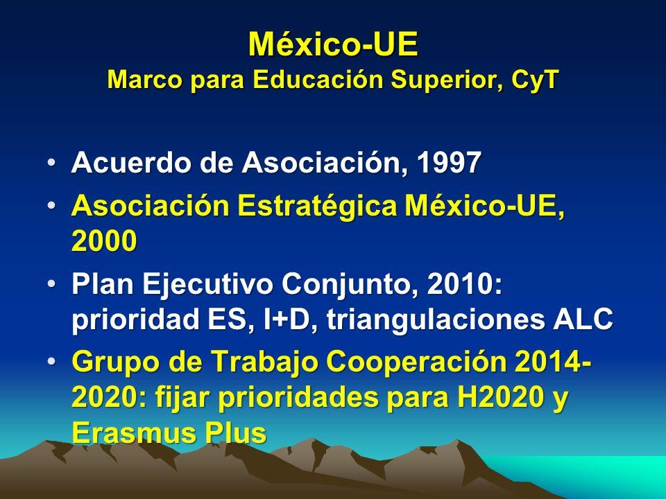 México-UE Marco para Educación Superior, CyT