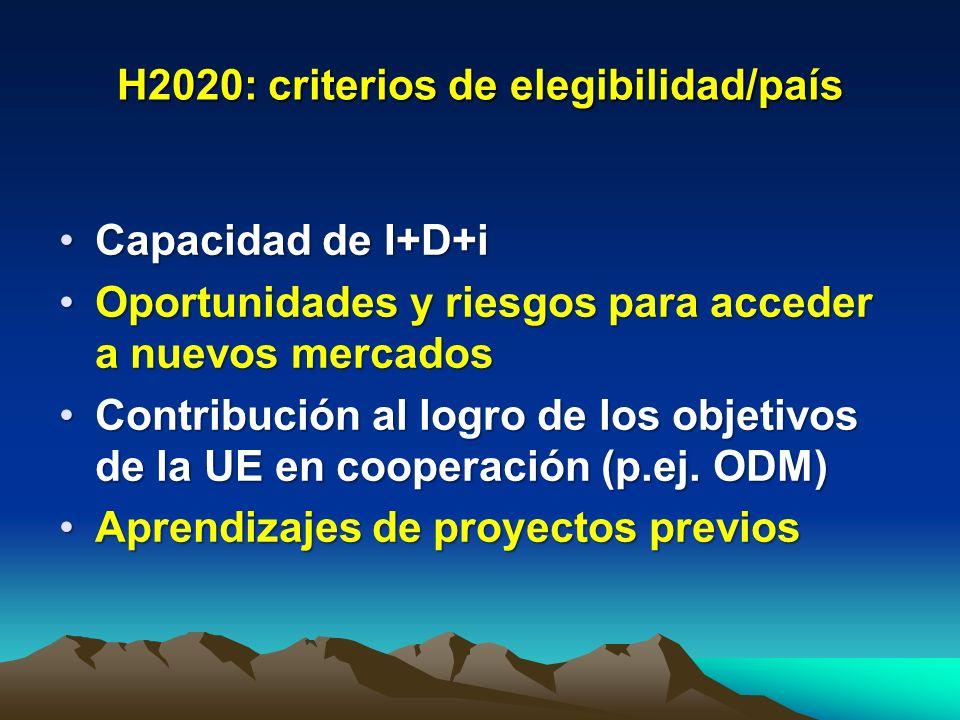 H2020: criterios de elegibilidad/país