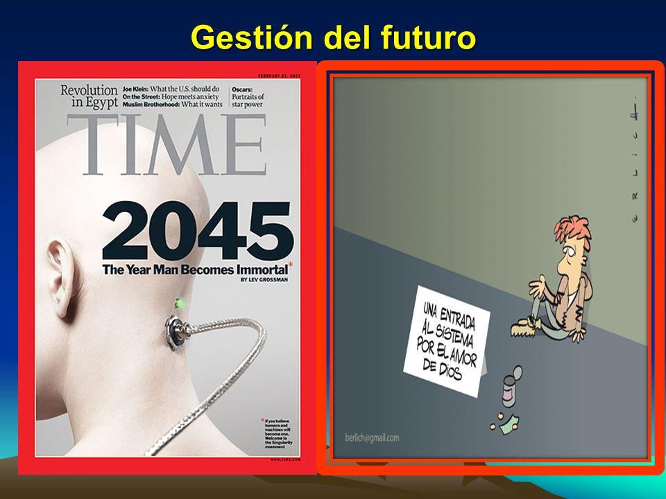 Gestión del futuro