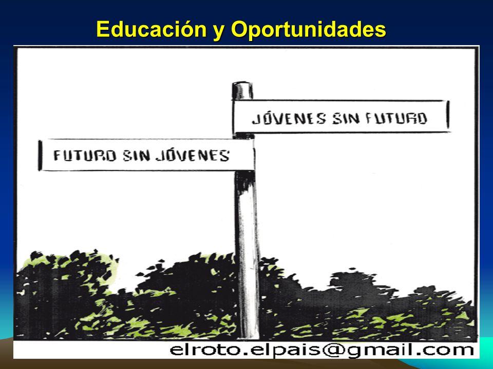 Educación y Oportunidades