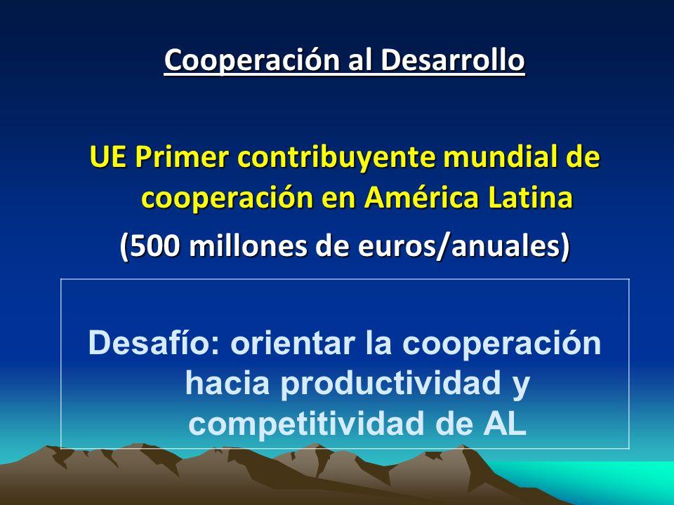 Cooperación al Desarrollo UE Primer contribuyente mundial de cooperación en América Latina (500 millones de euros/anuales) Desafío: orientar la cooperación hacia productividad y competitividad de AL