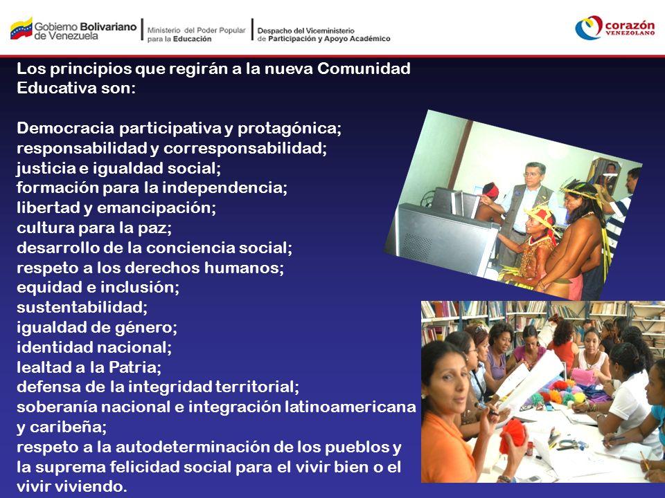 Los principios que regirán a la nueva Comunidad Educativa son: