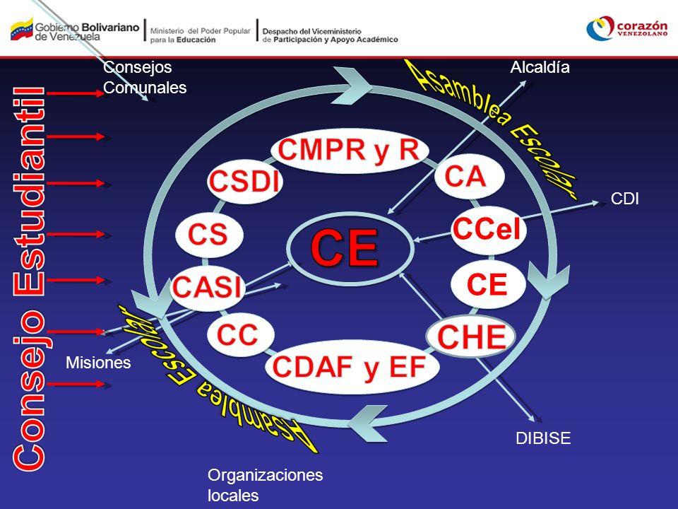 CCeI CE Consejos Comunales Alcaldía CDI Misiones DIBISE