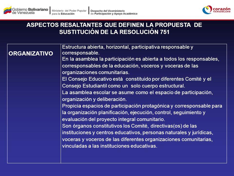 ASPECTOS RESALTANTES QUE DEFINEN LA PROPUESTA DE SUSTITUCIÓN DE LA RESOLUCIÓN 751