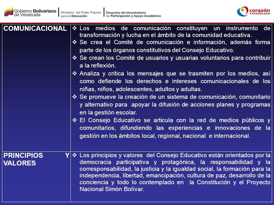 COMUNICACIONAL PRINCIPIOS Y VALORES