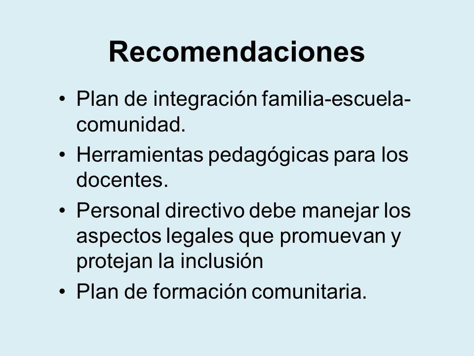 Recomendaciones Plan de integración familia-escuela-comunidad.