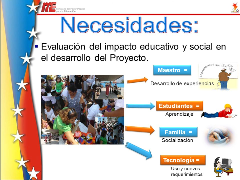 Necesidades:Evaluación del impacto educativo y social en el desarrollo del Proyecto. Maestro = Desarrollo de experiencias.