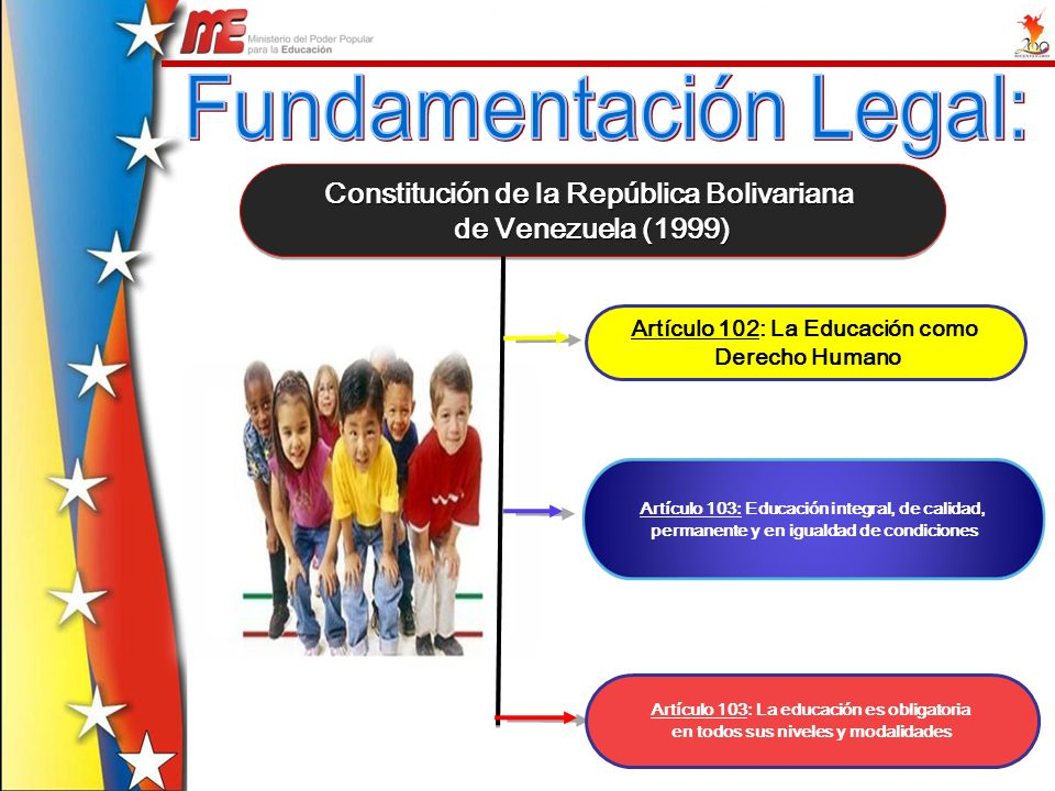 Fundamentación Legal: