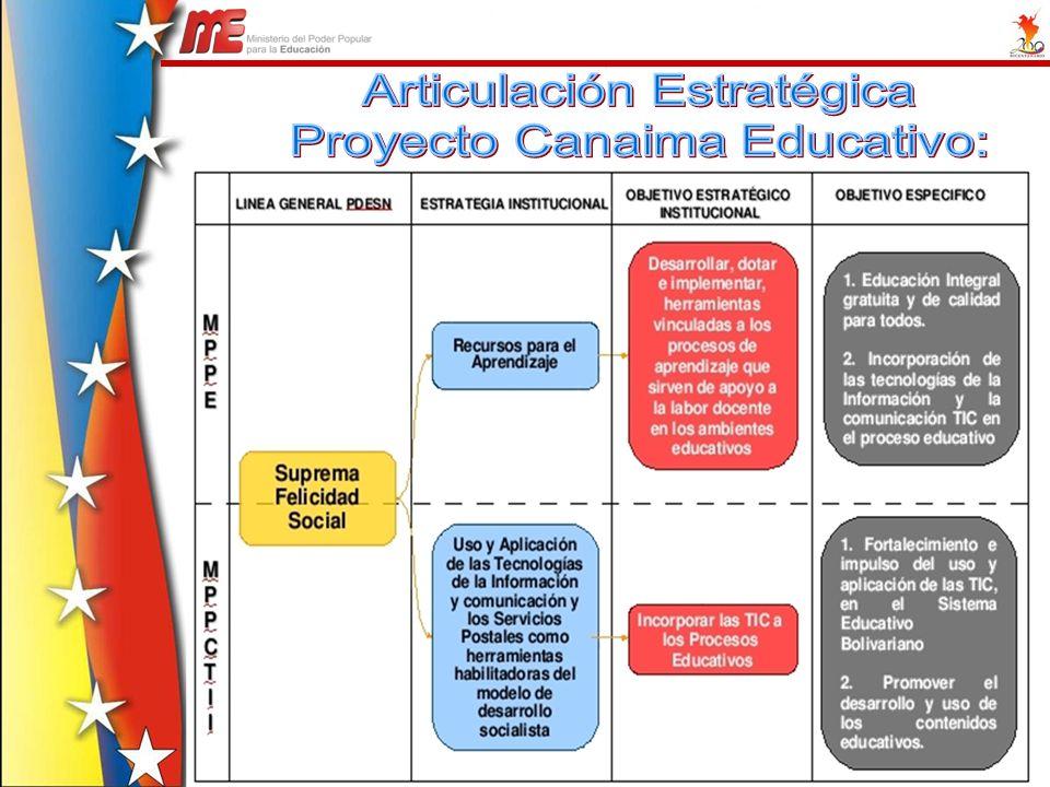 Articulación Estratégica Proyecto Canaima Educativo: