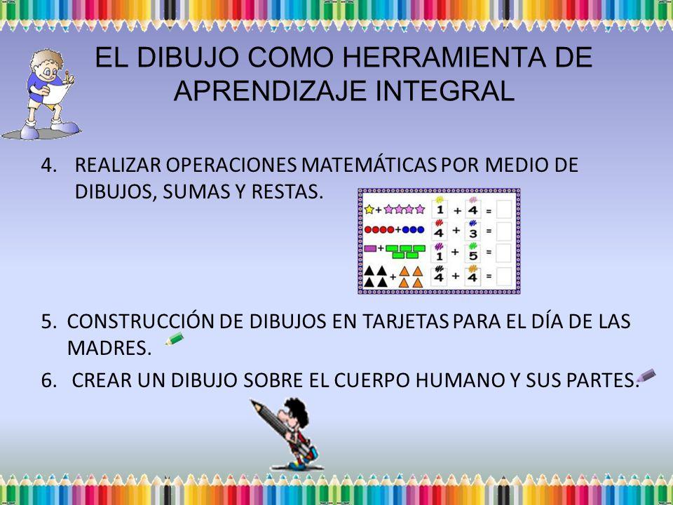 REALIZAR OPERACIONES MATEMÁTICAS POR MEDIO DE DIBUJOS, SUMAS Y RESTAS.
