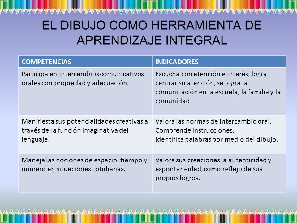 COMPETENCIASINDICADORES. Participa en intercambios comunicativos orales con propiedad y adecuación.