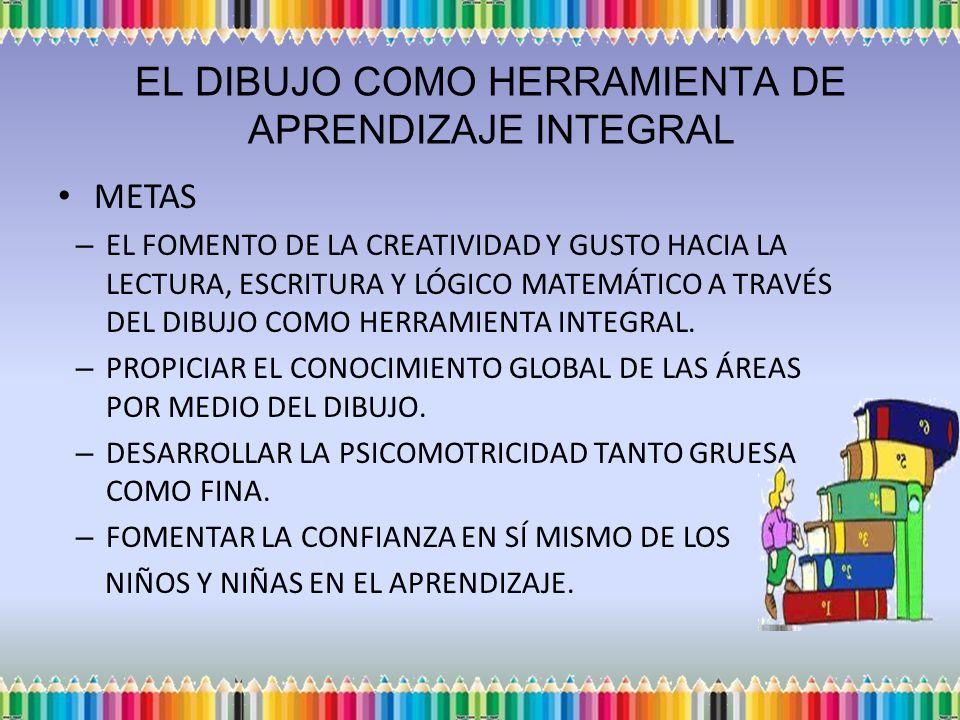 METASEL FOMENTO DE LA CREATIVIDAD Y GUSTO HACIA LA LECTURA, ESCRITURA Y LÓGICO MATEMÁTICO A TRAVÉS DEL DIBUJO COMO HERRAMIENTA INTEGRAL.