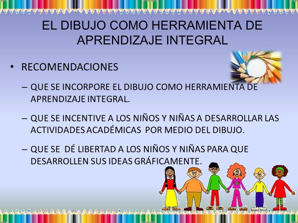 RECOMENDACIONES QUE SE INCORPORE EL DIBUJO COMO HERRAMIENTA DE APRENDIZAJE INTEGRAL.