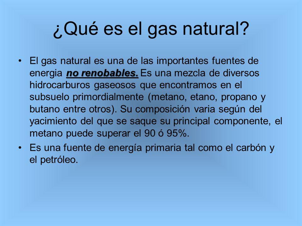 ¿Qué es el gas natural