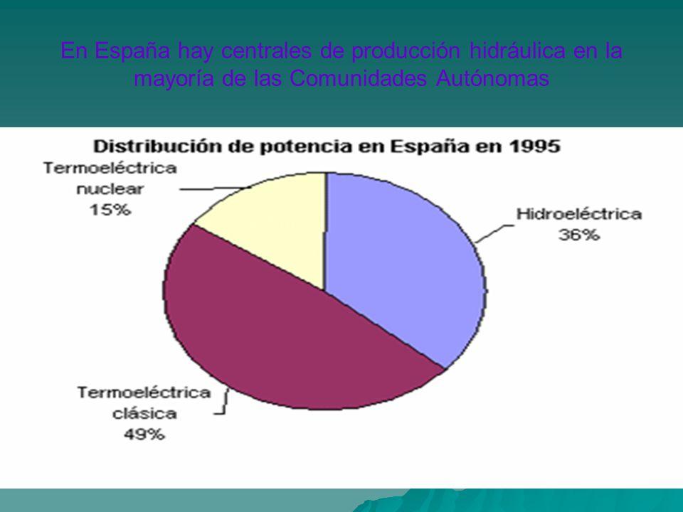 En España hay centrales de producción hidráulica en la mayoría de las Comunidades Autónomas