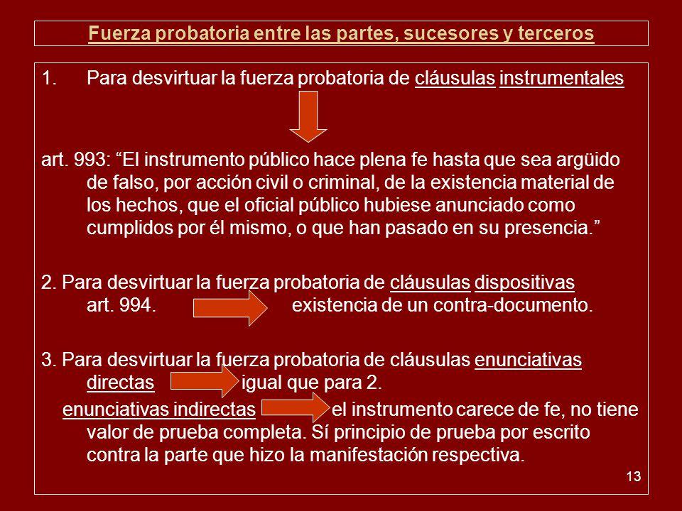 Fuerza probatoria entre las partes, sucesores y terceros