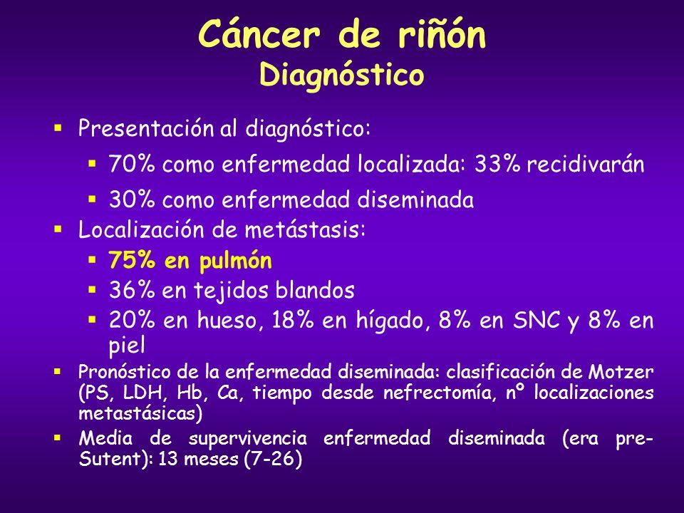 Cáncer de riñón Diagnóstico