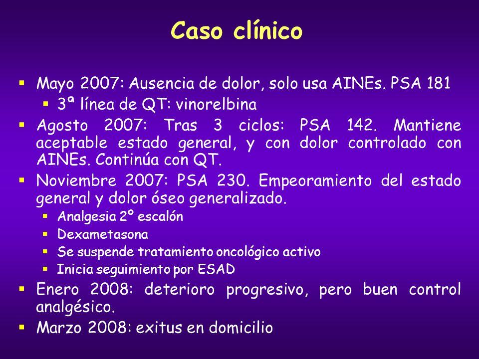 Caso clínico Mayo 2007: Ausencia de dolor, solo usa AINEs. PSA 181