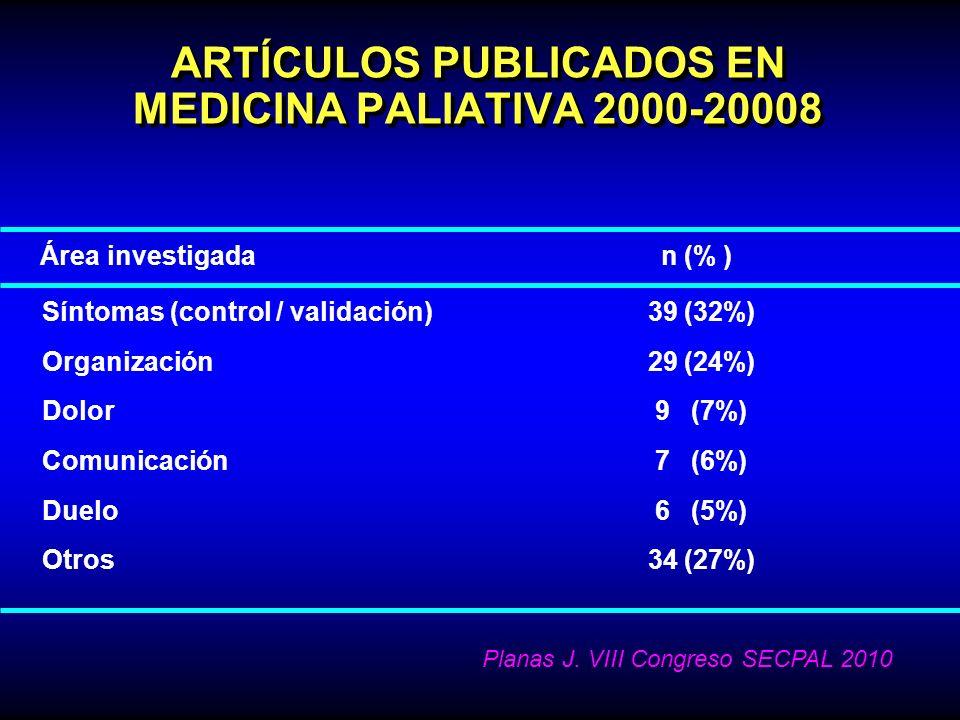 ARTÍCULOS PUBLICADOS EN MEDICINA PALIATIVA 2000-20008