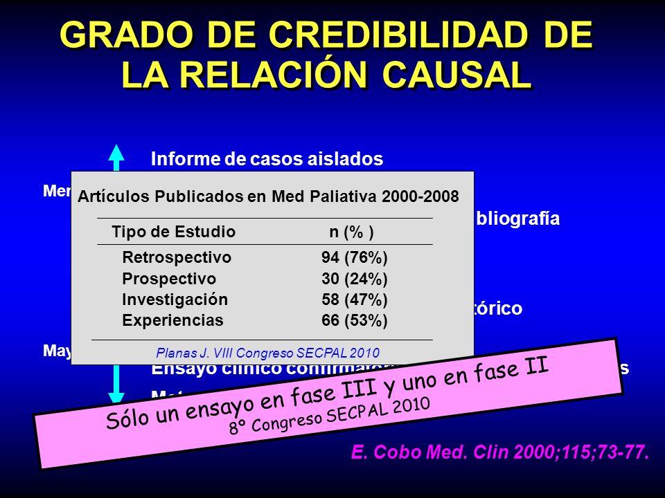 GRADO DE CREDIBILIDAD DE LA RELACIÓN CAUSAL